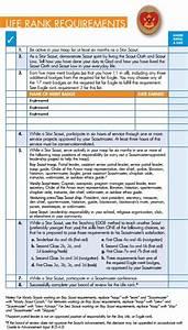 Boy Scouts Camping Checklist Scout Ranks Bellingham Boy Scout Troop 14