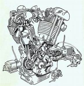 Early Ohv Engines  Like This John Alfred Prestwich V-twin From The  U201920s