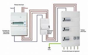 Schema Tableau Electrique Triphasé : schema electrique triphas pour maison ventana blog ~ Voncanada.com Idées de Décoration