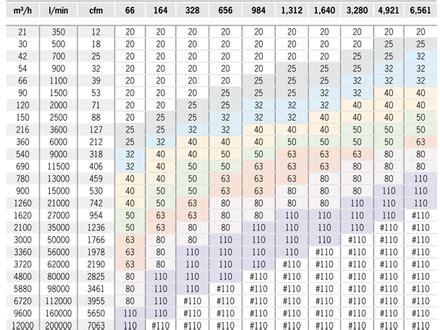 natural gas pipe diameter search results  pvc pipe diameter chart calendar