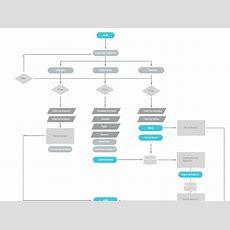 Les 25 Meilleures Idées De La Catégorie Sitemap Design Sur