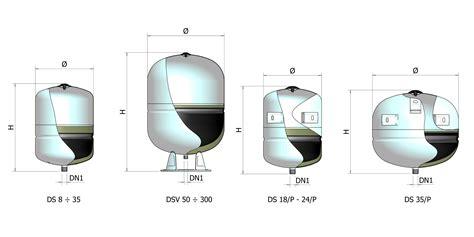 elbi vasi espansione ds elbi termoidraulica