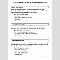 Passive, Aggressive, And Assertive Communication (worksheet  Social Work Assertive