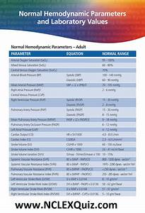 Normal Hemodynamic Parameters And Laboratory Values In