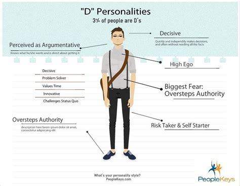 Full Explanation Of A D Personality, Based On The Disc