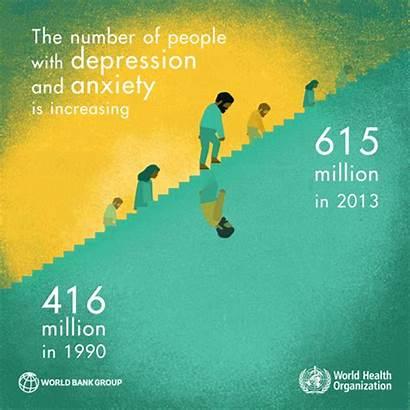 Mental Health Anxiety Depression Global Organization Help