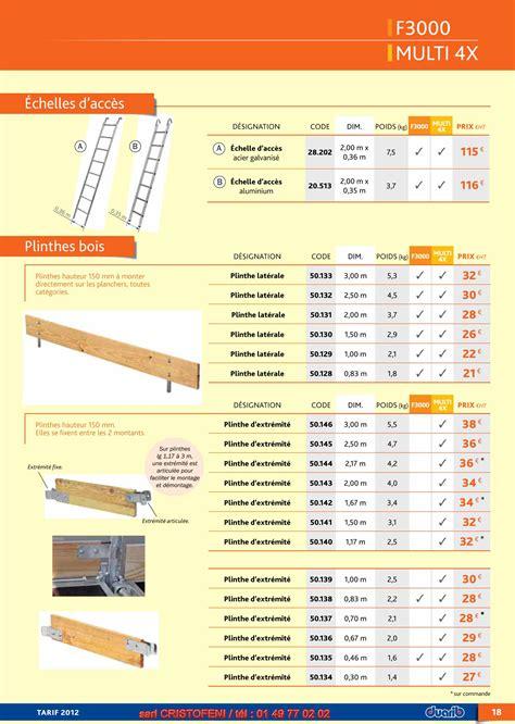 hauteur plinthe cuisine hauteur plinthe toutes les idées sur la décoration intérieure et l 39 inspiration des meubles d
