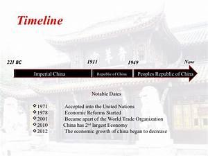 China Economy Presentation