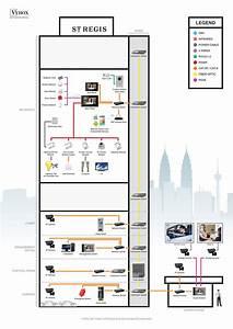 Vyrox Video Intercom Malaysia