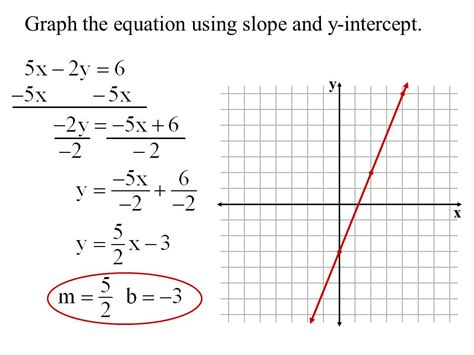 Objective To Use Slope And Yintercept To  Ppt Download