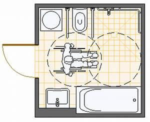 Behindertengerechtes Bad Maße : barrierefrei bauen mit nullbarriere din 18025 1 2 bad ~ A.2002-acura-tl-radio.info Haus und Dekorationen