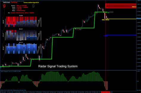 radar signal trading system forex strategies forex