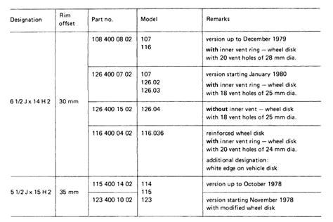 mercedes wheel sizes offset