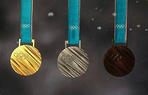 How to Watch Winter Olympics 2018 on Kodi