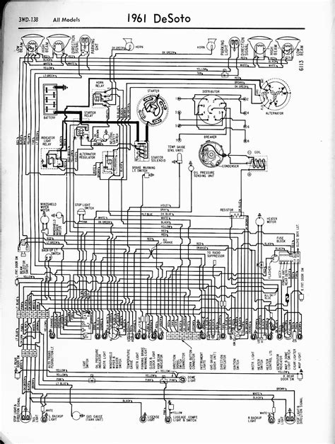 Soto Wiring Diagrams