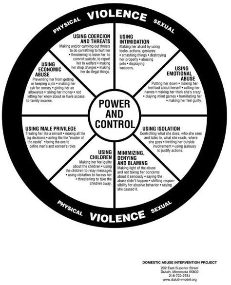violence  america