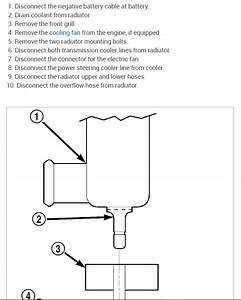 Radiator Removal  What Is The Steps On Removing The