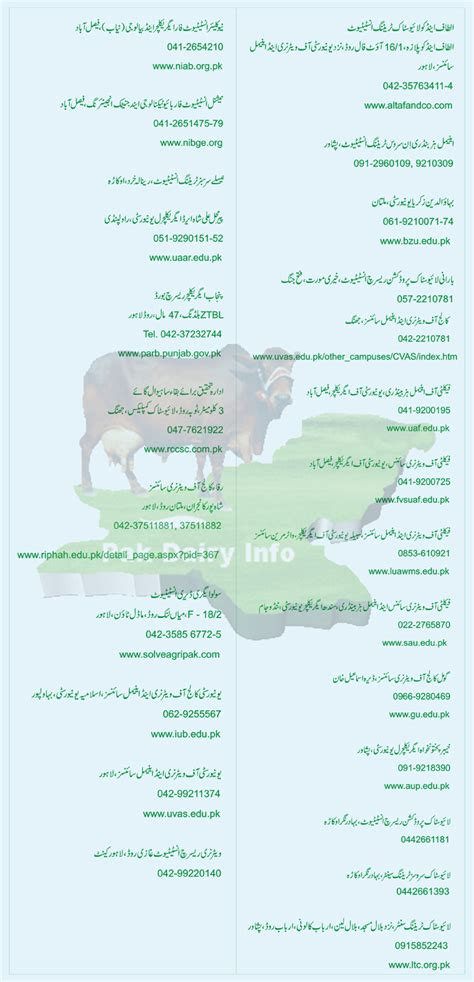 Pak Dairy Info Urdu - Educationa, Research and training ...