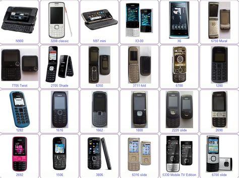 30 juegos java para celular movil 176x220. La historia de nokia y todos los celulares - Info - Taringa!