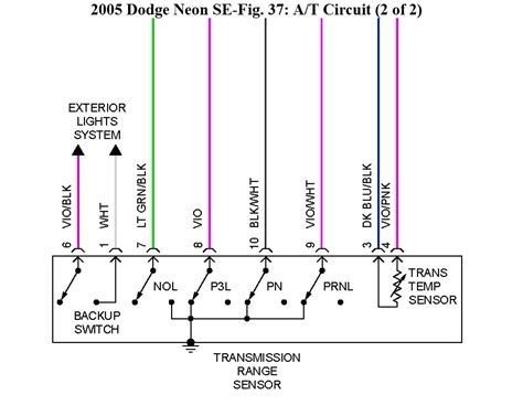 Dodge Neon Transmission Range Sensor Need Know