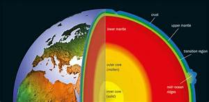 How hot material is stopped in the Earth's mantle - Scientia