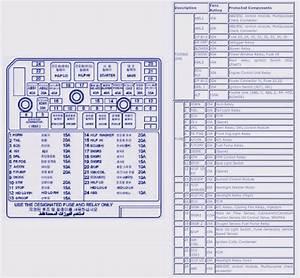 2011 Hyundai Sonata Fuse Diagram 42535 Verdetellus It