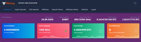 The official bitcoin profit 2021 ™️ site. Make Crypto Profits each day: NEW BEST Bitcoin Mining Site ...