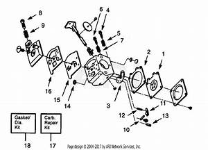 Poulan Pp195 Gas Trimmer  195 Gas Trimmer Parts Diagram