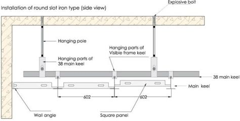 How Many Types Of False Ceiling by Types Of False Ceilings And Its Applications