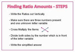 Ratio Proportion Math Examples