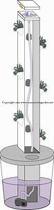 Vertikal Garten System : 76 best images about greenhouse farm on pinterest ~ Sanjose-hotels-ca.com Haus und Dekorationen