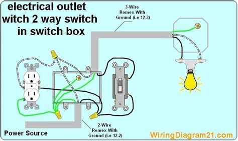 Way Switch With Electrical Outlet Wiring Diagram How