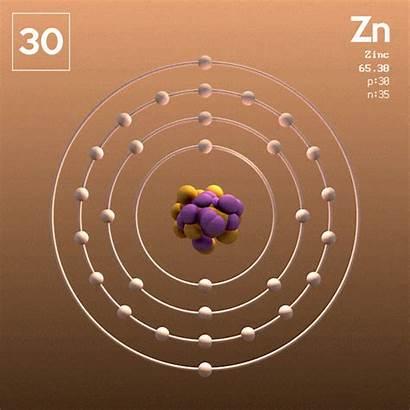 Electrons Giphy Xenon Gifs