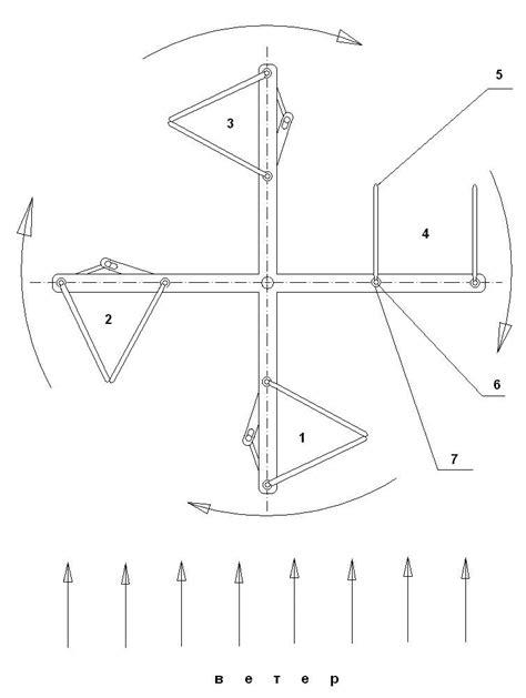 Лопасти из пвх труб расчет лопастей ветрогенератора