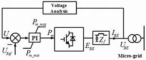 Wiring A Rotary Phase Inverter
