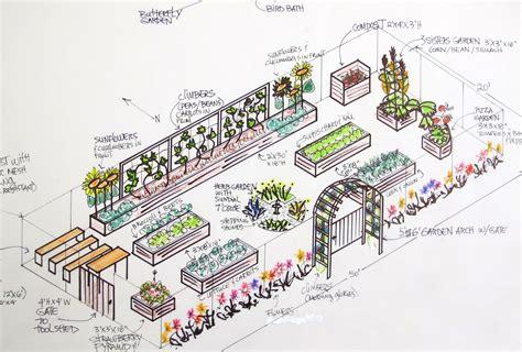 raised garden raised bed garden layout plans  samples