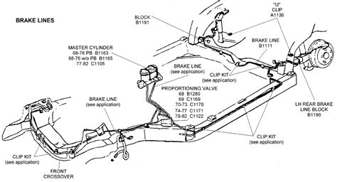 Chevy Wiring Pickup Diagram Best Free