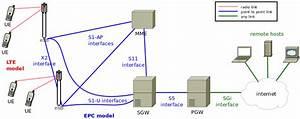 Design Documentation  U2014 Model Library