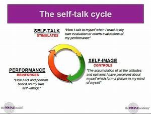 Positive Self T... Pacific Institute Quotes