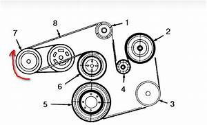 Where Can I Find The Diagram For The Serpentine Belt Pattern On A 95 Mercury Sable   The Usual