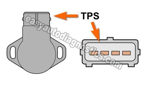 part 1 how to test the throttle position sensor 3 0l mitsubishi montero