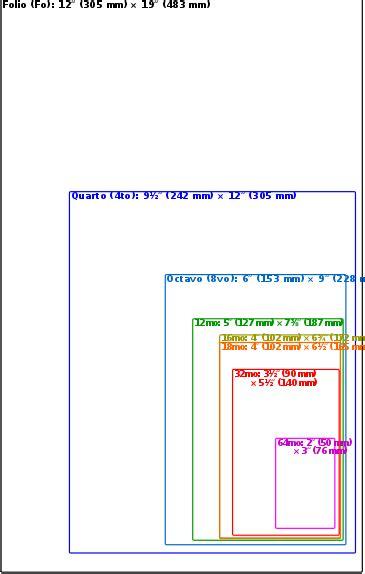 book size wikipedia
