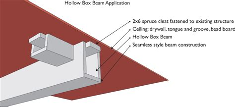 Light Beam Png by Hollow Timber Systems