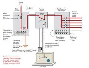similiar generator wiring diagram keywords standby generator wiring diagram transfer image wiring diagram