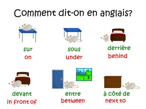 comment dit on bureau en anglais to learn the vocabulary for items of furniture ppt