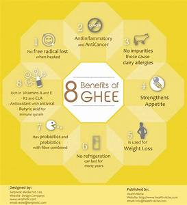 Infographic What Makes Ghee A Secret Weapon For Healthy Life
