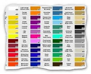 wandfarbe zu beiger kche ideen kombinationen fr neue wandfarben wandfarbe kche wnde streichen ideen kche gelbe wandfarbe