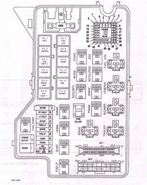 1999 Dodge Ram Fuse Box Diagram Turn 24439 Getacd Es