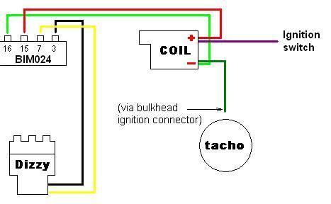 amodelaeinstalling  electronic distributor