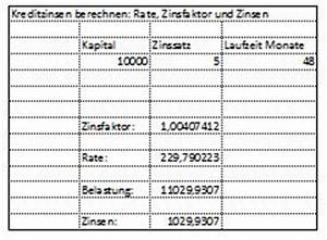 Zins Berechnen Formel : kreditzinsen berechnen abzinsungsfaktor formel beispiel vorlage kredit und darlehen ~ Themetempest.com Abrechnung
